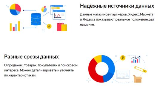 Яндекс меняет условия подключения категорий для производителей в Яндекс Маркет Аналитике